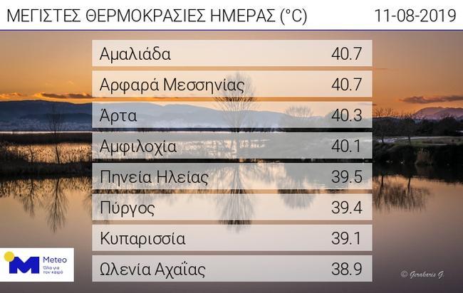 13cc0f3eccc meteo.gr: N Ο Καιρός - Μετεωρολογικές προγνώσεις για την Ελλάδα