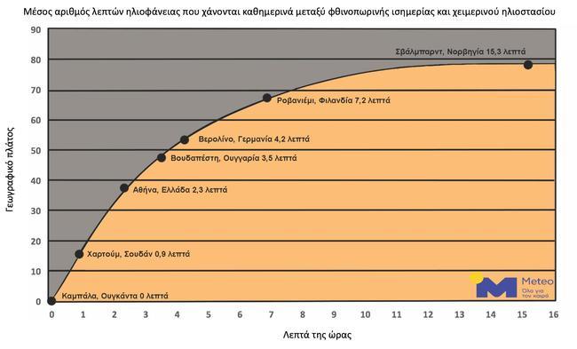episimos-fthinoporo-apo-simera1